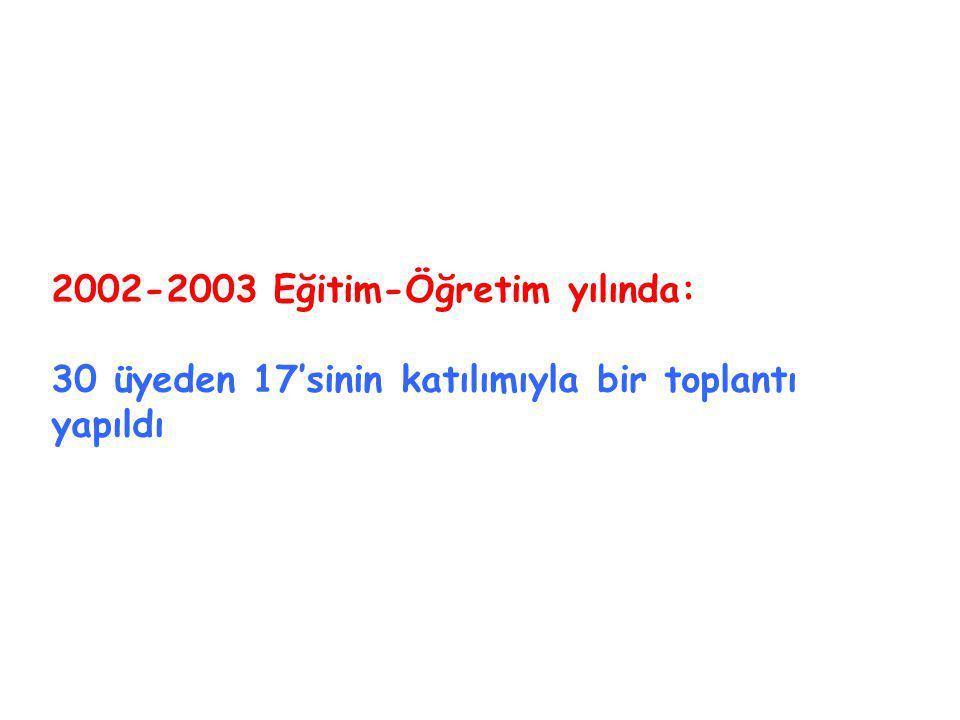 2002-2003 Eğitim-Öğretim yılında: 30 üyeden 17'sinin katılımıyla bir toplantı yapıldı
