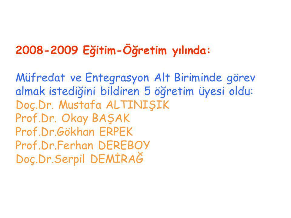 2008-2009 Eğitim-Öğretim yılında: Müfredat ve Entegrasyon Alt Biriminde görev almak istediğini bildiren 5 öğretim üyesi oldu: Doç.Dr.