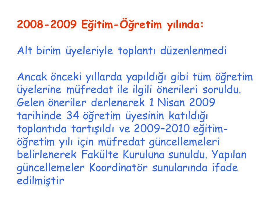 2008-2009 Eğitim-Öğretim yılında: Alt birim üyeleriyle toplantı düzenlenmedi Ancak önceki yıllarda yapıldığı gibi tüm öğretim üyelerine müfredat ile ilgili önerileri soruldu.
