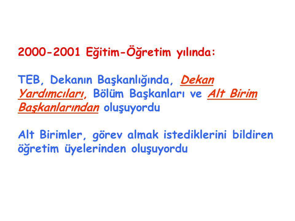 2000-2001 Eğitim-Öğretim yılında: TEB, Dekanın Başkanlığında, Dekan Yardımcıları, Bölüm Başkanları ve Alt Birim Başkanlarından oluşuyordu Alt Birimler, görev almak istediklerini bildiren öğretim üyelerinden oluşuyordu