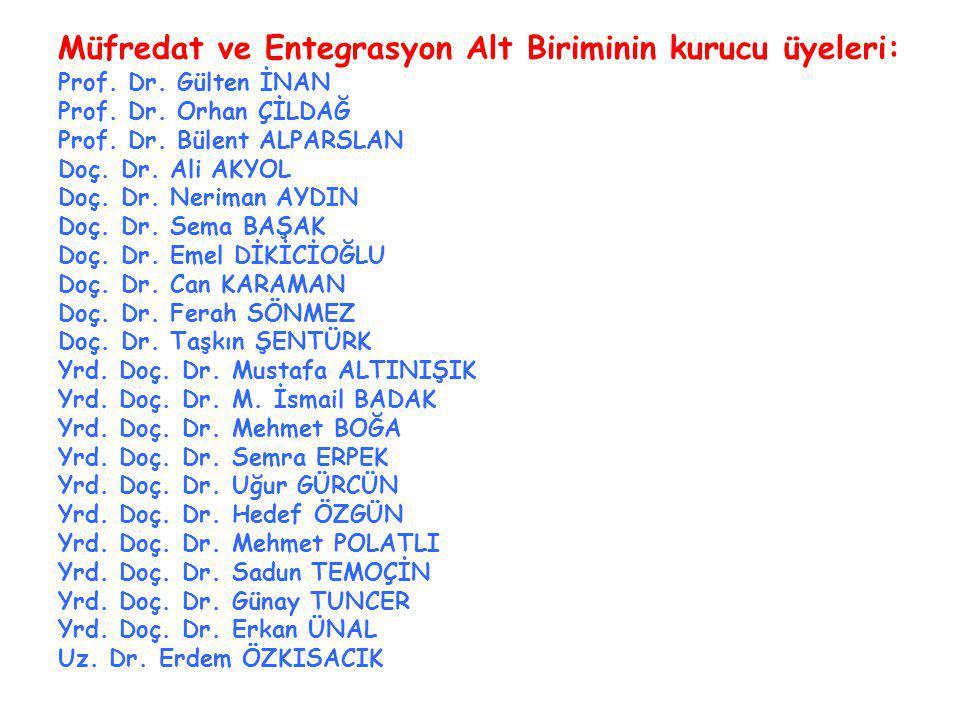 Müfredat ve Entegrasyon Alt Biriminin kurucu üyeleri: Prof.