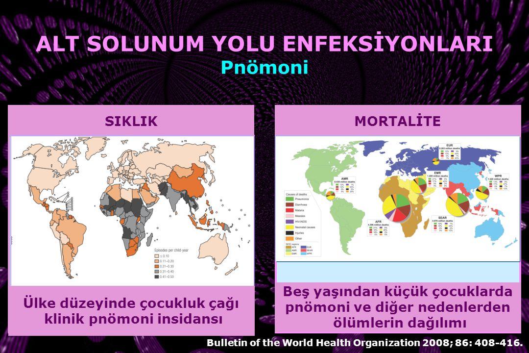 EPİDEMİYOLOJİ Gelişmekte olan ülkelerde, her yıl 150 milyondan daha fazla çocuk pnömoni tanısı almaktadır. Dünya genelinde yeni pnömoni tanısı alan tü