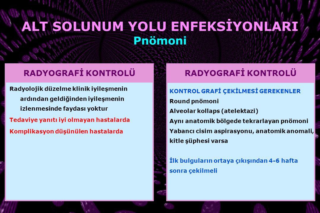 Chlamydia pneumoniaeChlamydia trachomatis ALT SOLUNUM YOLU ENFEKSİYONLARI Pnömoni