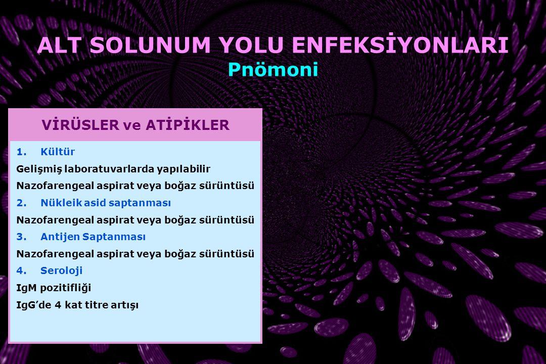 Chlamydia pneumoniae ETKEN GÖSTERİLMESİ Pnömonide kesin etkenin gösterilmesi zordur Genellikle hafif ve orta şiddetteki enfeksiyonda etkeni saptamaya
