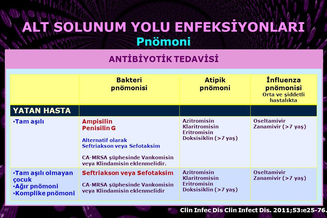 ANTİBİYOTİK TEDAVİSİ Clin Infec Dis Clin Infect Dis. 2011;53:e25-76. ALT SOLUNUM YOLU ENFEKSİYONLARI Pnömoni Bakteri pnömonisi Atipik pnömoni İnfluenz