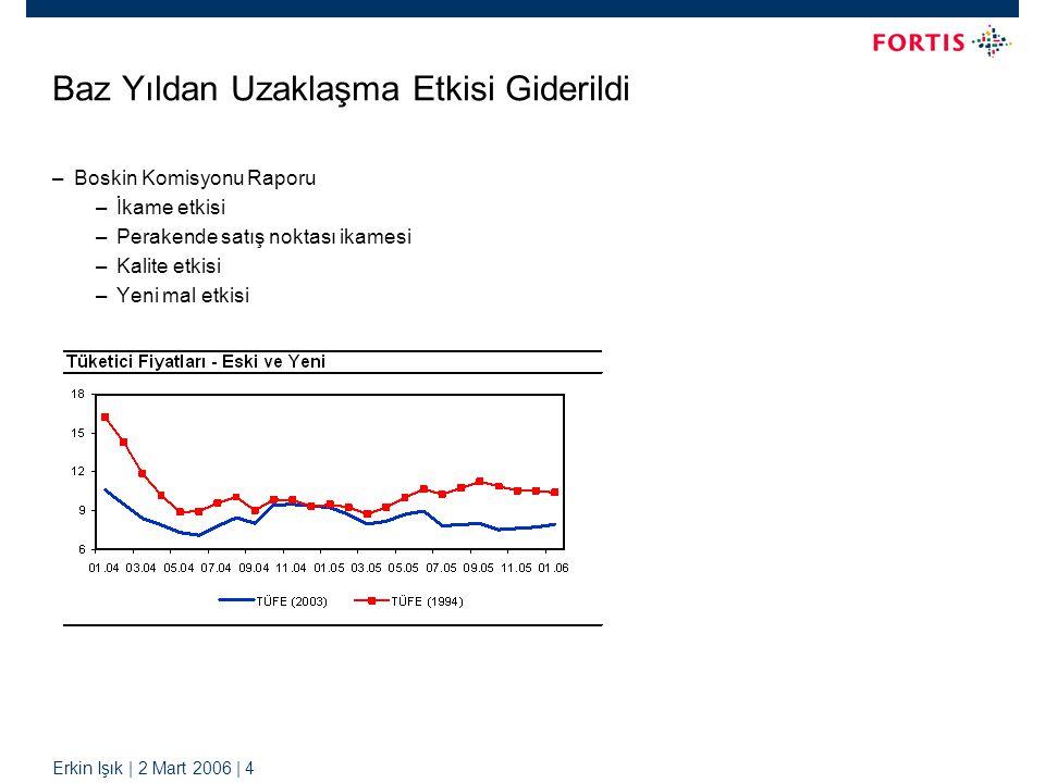 Erkin Işık | 2 Mart 2006 | 5 Kurlardan Fiyatlara Geçişkenlik Daha Yüksek –Tarım dışı ÜFE'nin aylık değişimlerinin dolar kuruyla korelasyonu eski endeksteki % 46 değerinden % 71.5 seviyesine fırlamıştır.