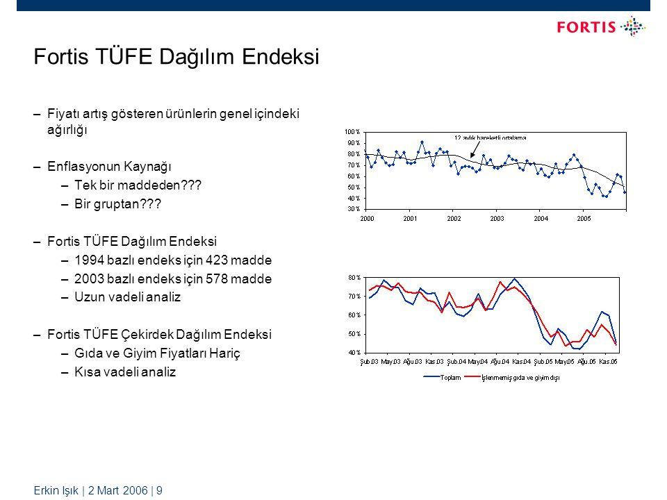 Erkin Işık | 2 Mart 2006 | 9 Fortis TÜFE Dağılım Endeksi –Fiyatı artış gösteren ürünlerin genel içindeki ağırlığı –Enflasyonun Kaynağı –Tek bir maddeden .