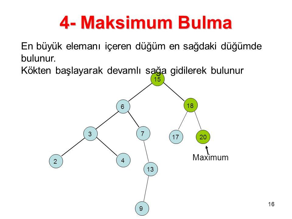 4- Maksimum Bulma 15 6 18 3 2 4 7 17 13 20 9 Maximum 16 En büyük elemanı içeren düğüm en sağdaki düğümde bulunur. Kökten başlayarak devamlı sağa gidil