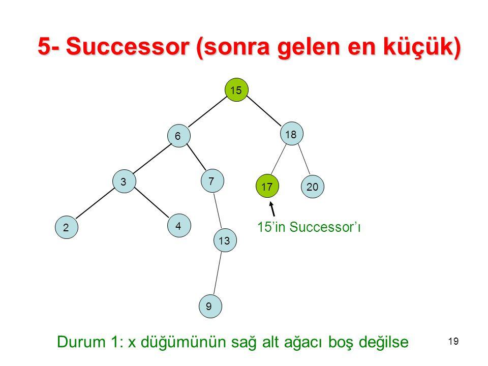 15 6 18 3 2 4 7 17 13 20 9 15'in Successor'ı Durum 1: x düğümünün sağ alt ağacı boş değilse 19 5- Successor (sonra gelen en küçük)