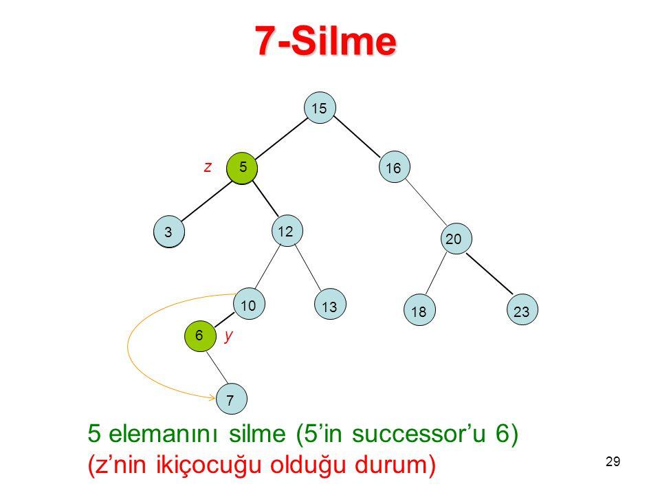 15 5 16 2 18 12 23 20 10 z 5 3 6 y 7 13 29 7-Silme 5 elemanını silme (5'in successor'u 6) (z'nin ikiçocuğu olduğu durum)