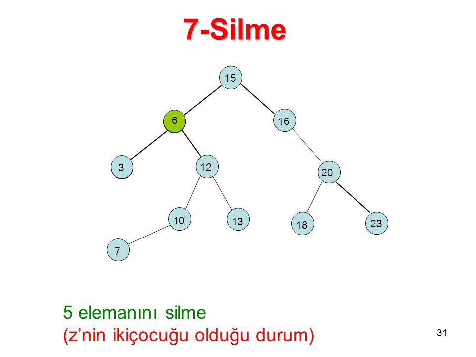 15 5 16 2 18 12 23 20 10 6 3 7 31 13 7-Silme 5 elemanını silme (z'nin ikiçocuğu olduğu durum)