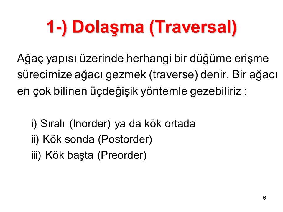 1-) Dolaşma (Traversal) Ağaç yapısı üzerinde herhangi bir düğüme erişme sürecimize ağacı gezmek (traverse) denir. Bir ağacı en çok bilinen üçdeğişik y
