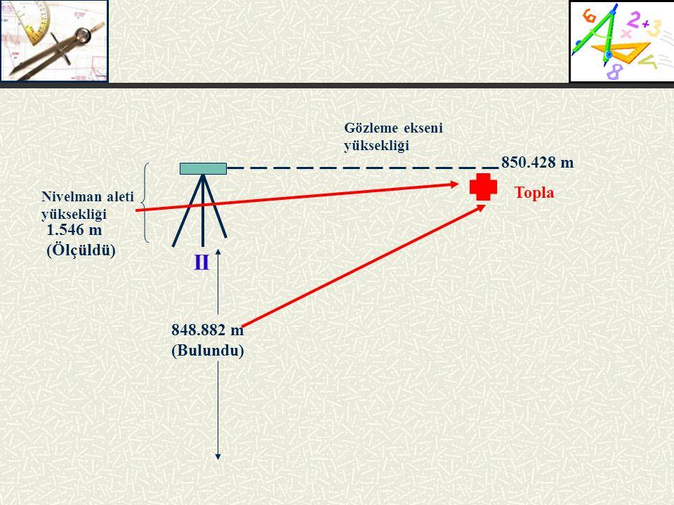 II 848.882 m (Bulundu) Gözleme ekseni yüksekliği Nivelman aleti yüksekliği 1.546 m (Ölçüldü) 850.428 m Topla