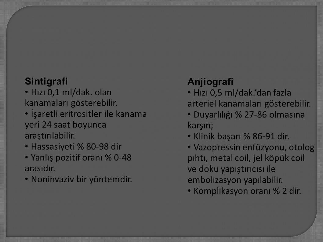 Sintigrafi Hızı 0,1 ml/dak. olan kanamaları gösterebilir. İşaretli eritrositler ile kanama yeri 24 saat boyunca araştırılabilir. Hassasiyeti % 80‐98 d