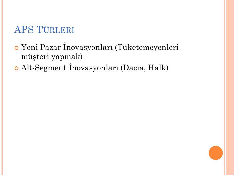 APS T ÜRLERI Yeni Pazar İnovasyonları (Tüketemeyenleri müşteri yapmak) Alt-Segment İnovasyonları (Dacia, Halk)