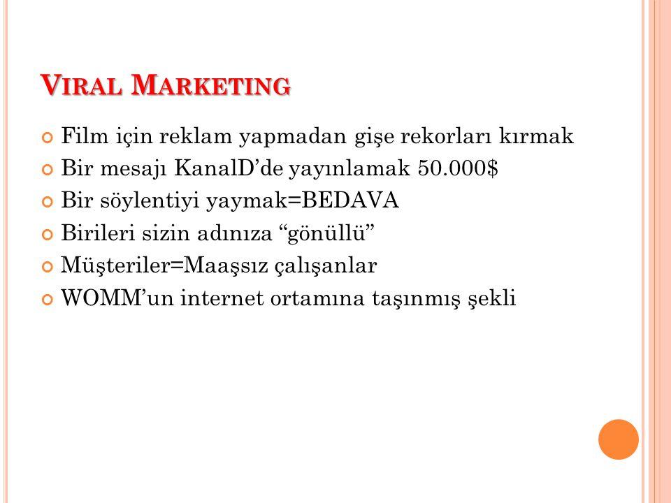 V IRAL M ARKETING Film için reklam yapmadan gişe rekorları kırmak Bir mesajı KanalD'de yayınlamak 50.000$ Bir söylentiyi yaymak=BEDAVA Birileri sizin