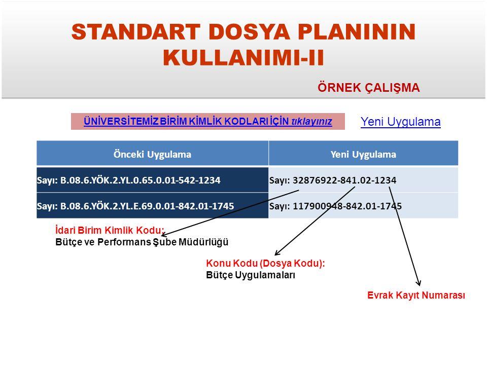 STANDART DOSYA PLANININ KULLANIMI-II ÜNİVERSİTEMİZ BİRİM KİMLİK KODLARI İÇİN tıklayınız Önceki UygulamaYeni Uygulama Sayı: B.08.6.YÖK.2.YL.0.65.0.01-5