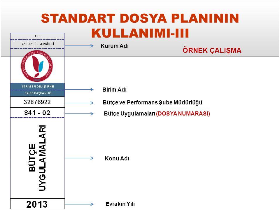 STANDART DOSYA PLANININ KULLANIMI-III Kurum Adı Birim Adı Bütçe ve Performans Şube Müdürlüğü Bütçe Uygulamaları (DOSYA NUMARASI) Konu Adı Evrakın Yılı