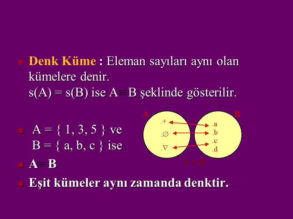 Eşit Küme : Aynı elemanların oluşturduğu iki kümeye eşit küme denir. A kümesi, B kümesine eşit ise A = B şeklinde gösterilir. A = { +, 0, 3 } B = { 3,