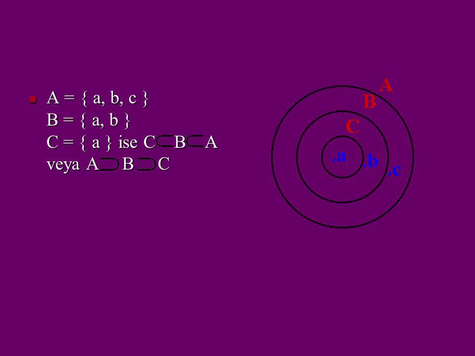 A ve B herhangi iki küme olsun. A kümesinin her elemanı B kümesinin de elemanı ise A'ya B'nin alt kümesi denir ve A B veya B A şeklinde gösterilir. Al
