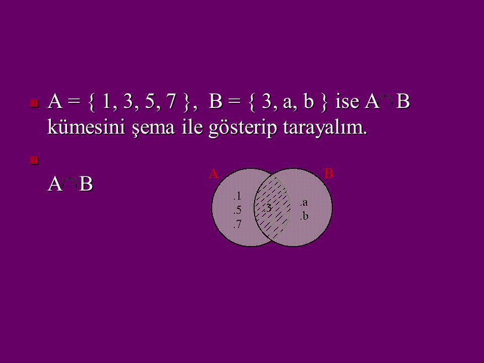 Kesişim İşlemi : İki yada daha çok kümenin ortak elemanlarını bir araya getirme işlemidir. A ve B kümesinin ortak elemanlarının oluşturduğu küme A B ş