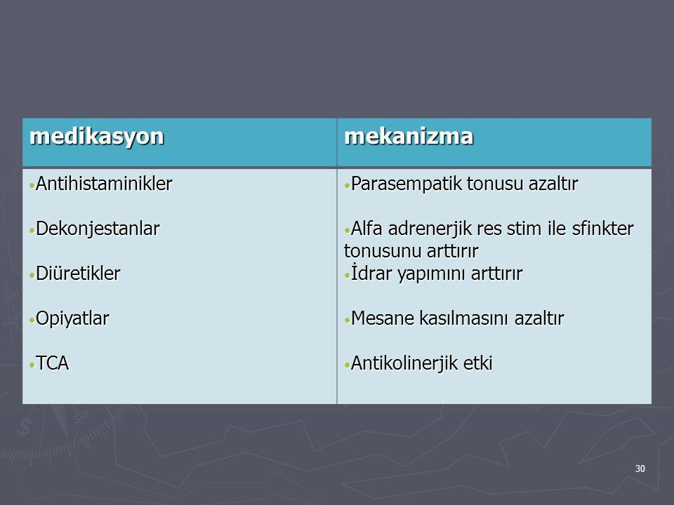 30 medikasyonmekanizma Antihistaminikler Antihistaminikler Dekonjestanlar Dekonjestanlar Diüretikler Diüretikler Opiyatlar Opiyatlar TCA TCA Parasempa