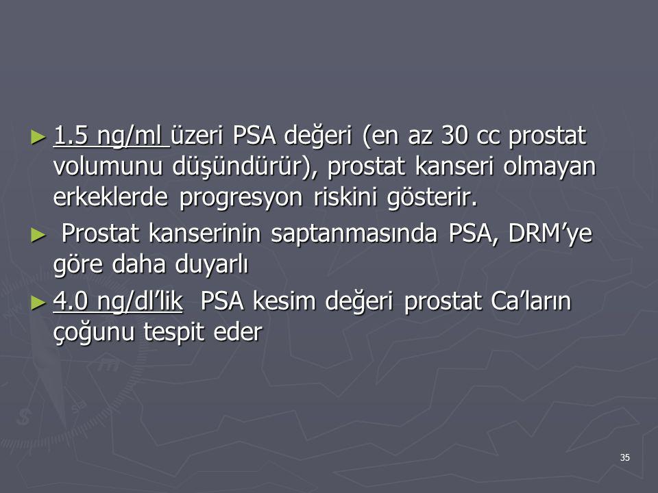 35 ► 1.5 ng/ml üzeri PSA değeri (en az 30 cc prostat volumunu düşündürür), prostat kanseri olmayan erkeklerde progresyon riskini gösterir. ► Prostat k