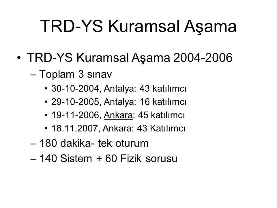 TRD-YS Kuramsal Aşama TRD-YS Kuramsal Aşama 2004-2006 –Toplam 3 sınav 30-10-2004, Antalya: 43 katılımcı 29-10-2005, Antalya: 16 katılımcı 19-11-2006, Ankara: 45 katılımcı 18.11.2007, Ankara: 43 Katılımcı –180 dakika- tek oturum –140 Sistem + 60 Fizik sorusu