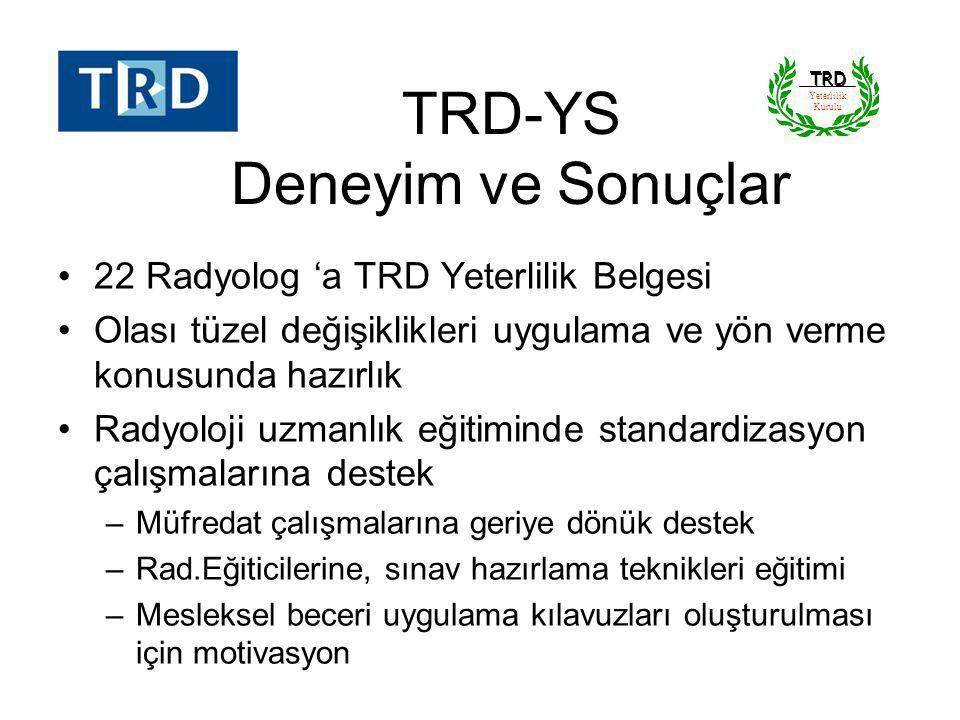 TRD-YS Deneyim ve Sonuçlar 22 Radyolog 'a TRD Yeterlilik Belgesi Olası tüzel değişiklikleri uygulama ve yön verme konusunda hazırlık Radyoloji uzmanlık eğitiminde standardizasyon çalışmalarına destek –Müfredat çalışmalarına geriye dönük destek –Rad.Eğiticilerine, sınav hazırlama teknikleri eğitimi –Mesleksel beceri uygulama kılavuzları oluşturulması için motivasyon Yeterlilik Kurulu TRD