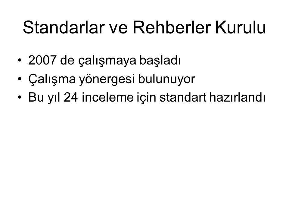 Standarlar ve Rehberler Kurulu 2007 de çalışmaya başladı Çalışma yönergesi bulunuyor Bu yıl 24 inceleme için standart hazırlandı