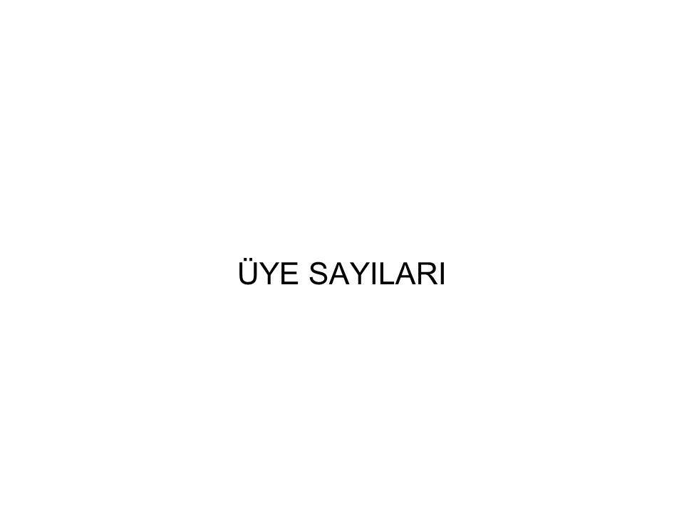 ÜYE SAYILARI