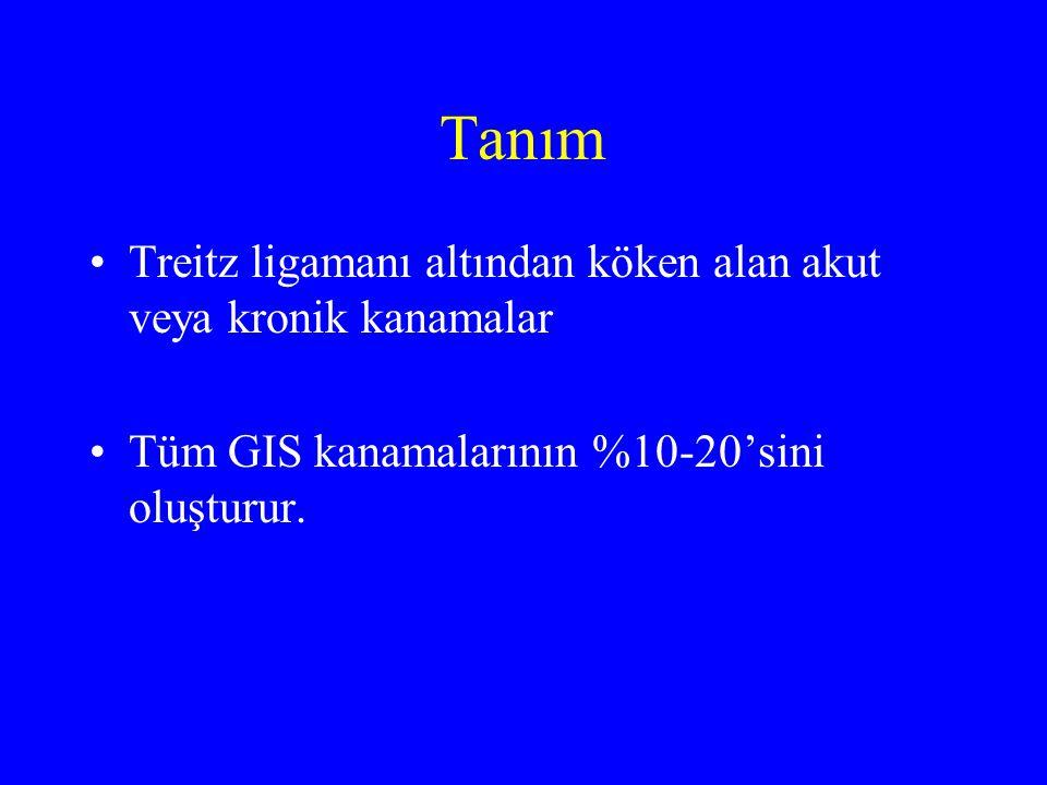 Tanım Treitz ligamanı altından köken alan akut veya kronik kanamalar Tüm GIS kanamalarının %10-20'sini oluşturur.
