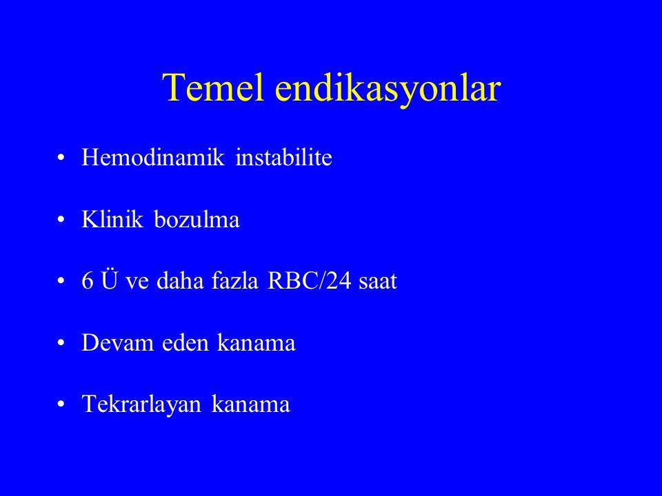 Temel endikasyonlar Hemodinamik instabilite Klinik bozulma 6 Ü ve daha fazla RBC/24 saat Devam eden kanama Tekrarlayan kanama