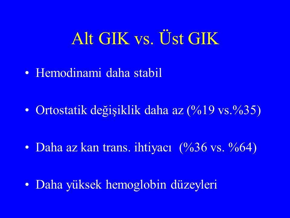 Alt GIK vs.