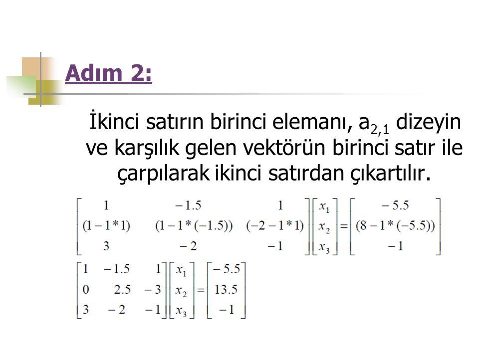 Adım 2: İkinci satırın birinci elemanı, a 2,1 dizeyin ve karşılık gelen vektörün birinci satır ile çarpılarak ikinci satırdan çıkartılır.