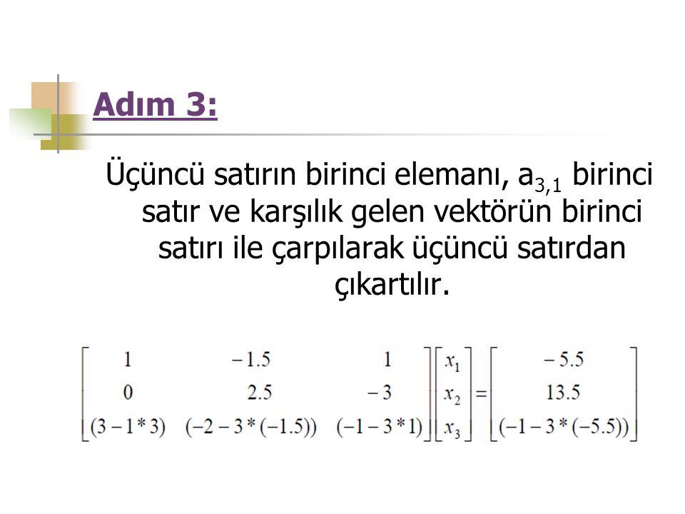 Adım 3: Üçüncü satırın birinci elemanı, a 3,1 birinci satır ve karşılık gelen vektörün birinci satırı ile çarpılarak üçüncü satırdan çıkartılır.