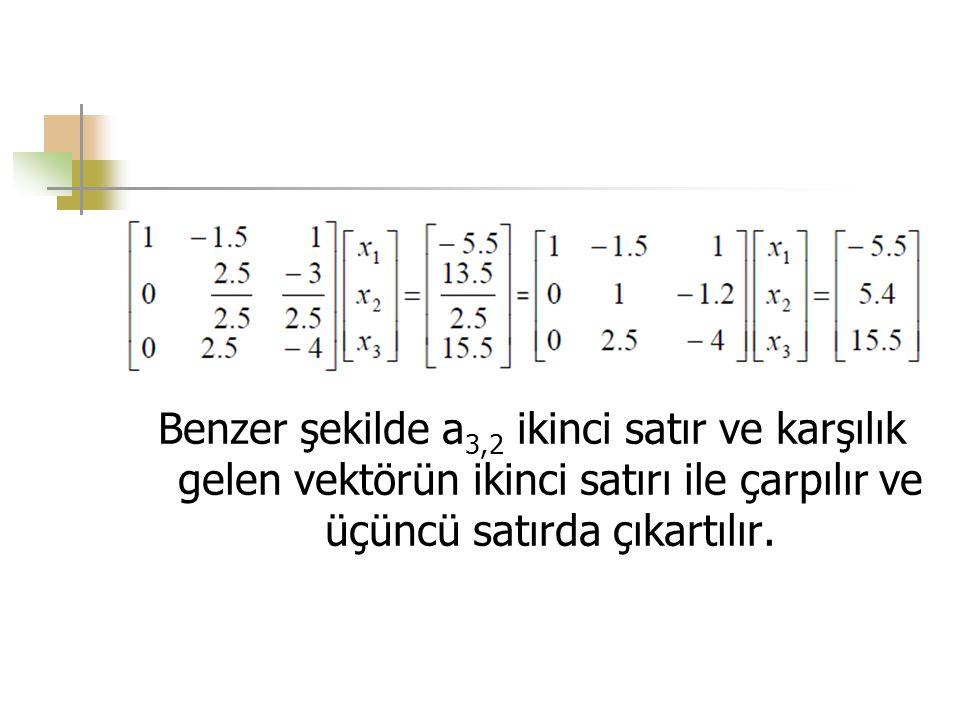 Benzer şekilde a 3,2 ikinci satır ve karşılık gelen vektörün ikinci satırı ile çarpılır ve üçüncü satırda çıkartılır.