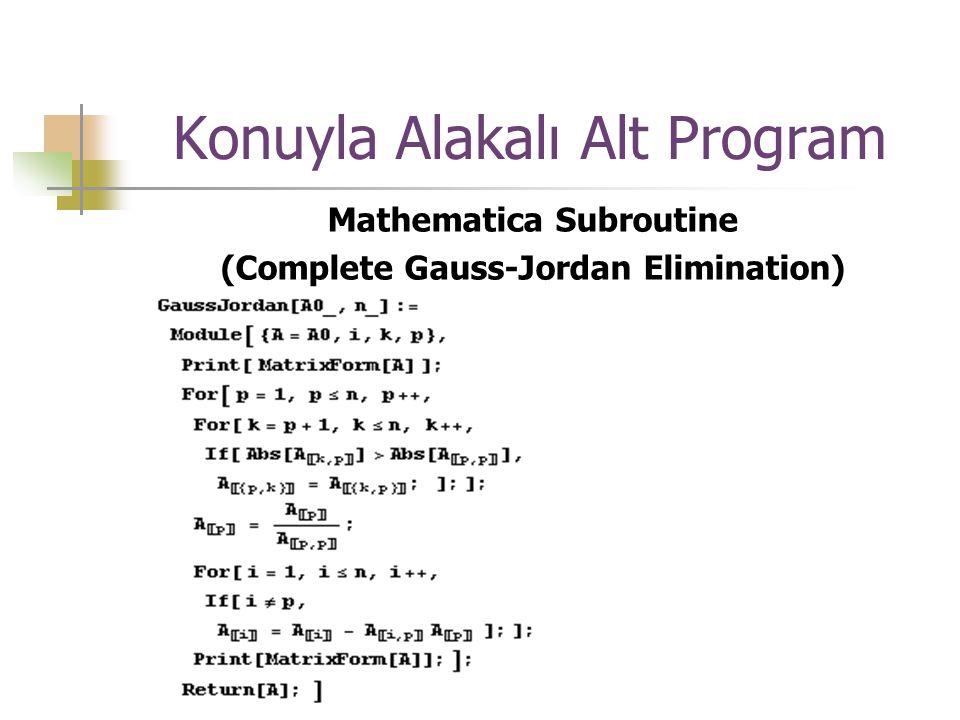 Konuyla Alakalı Alt Program Mathematica Subroutine (Complete Gauss-Jordan Elimination)