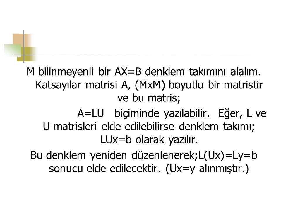 M bilinmeyenli bir AX=B denklem takımını alalım. Katsayılar matrisi A, (MxM) boyutlu bir matristir ve bu matris; A=LU biçiminde yazılabilir. Eğer, L v
