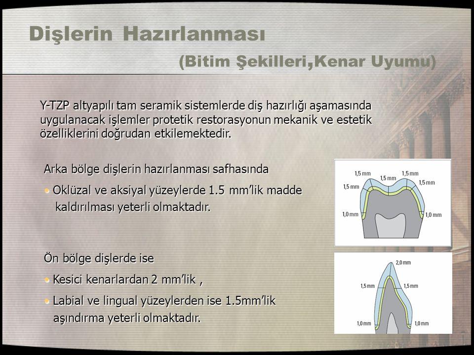 Dişlerin Hazırlanması (Bitim Şekilleri, Kenar Uyumu) Y-TZP altyapılı tam seramik sistemlerde diş hazırlığı aşamasında uygulanacak işlemler protetik re