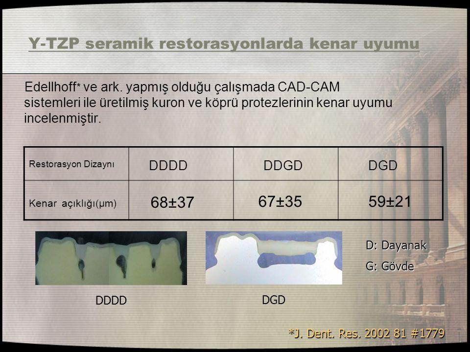 Y-TZP seramik restorasyonlarda kenar uyumu Edellhoff * ve ark. yapmış olduğu çalışmada CAD-CAM sistemleri ile üretilmiş kuron ve köprü protezlerinin k