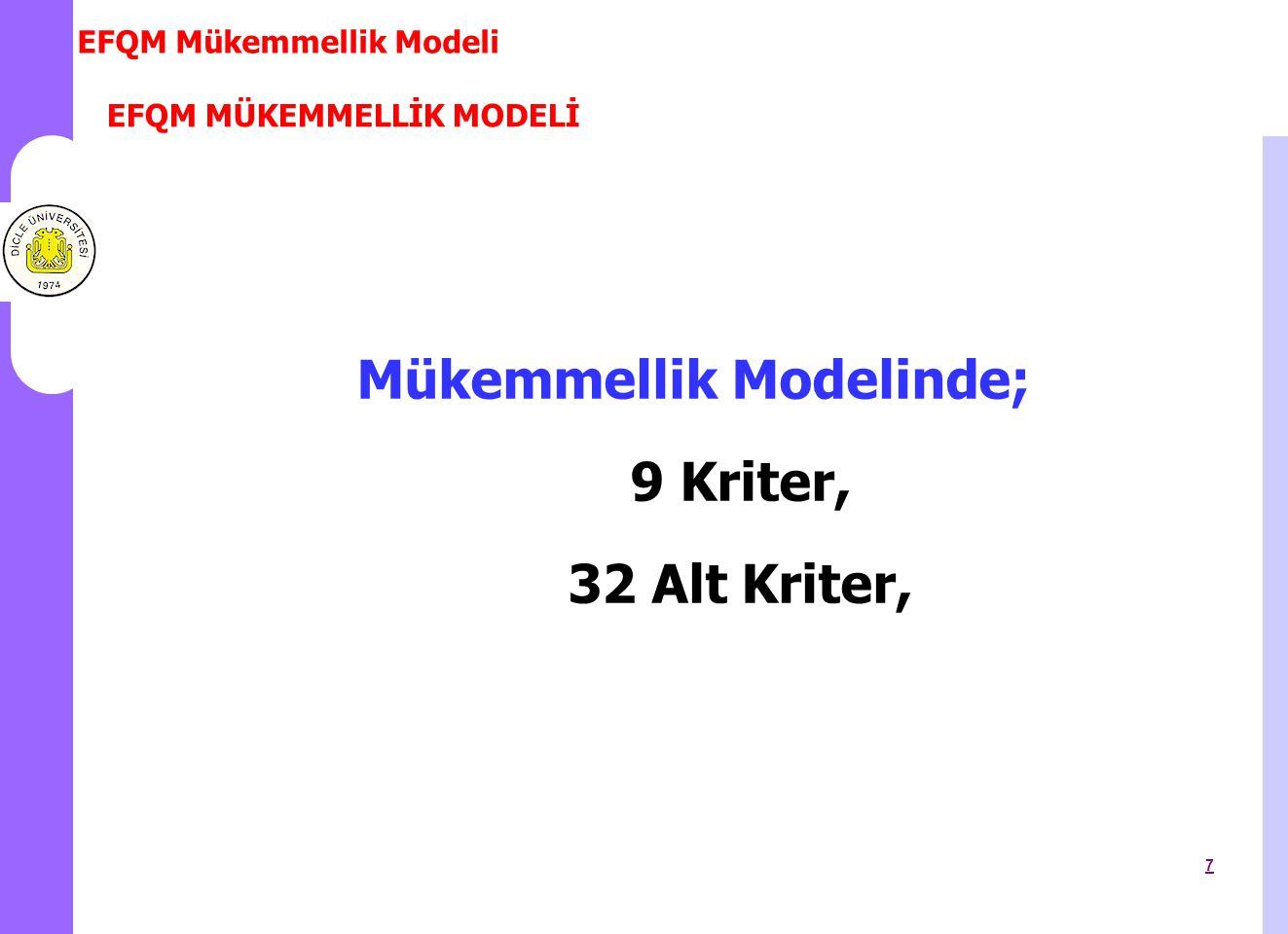 EFQM Mükemmellik Modeli 28 Kalite Ödülü Mükemmellikte Yetkinlik Mükemmellikte Kararlılık EFQM Modeli'nin tüm içeriği esas alınır.