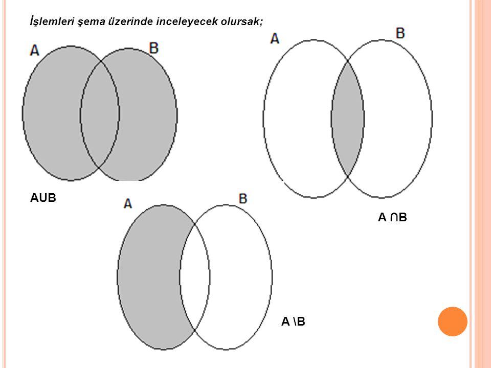 AUB A ∩B A \B İşlemleri şema üzerinde inceleyecek olursak;
