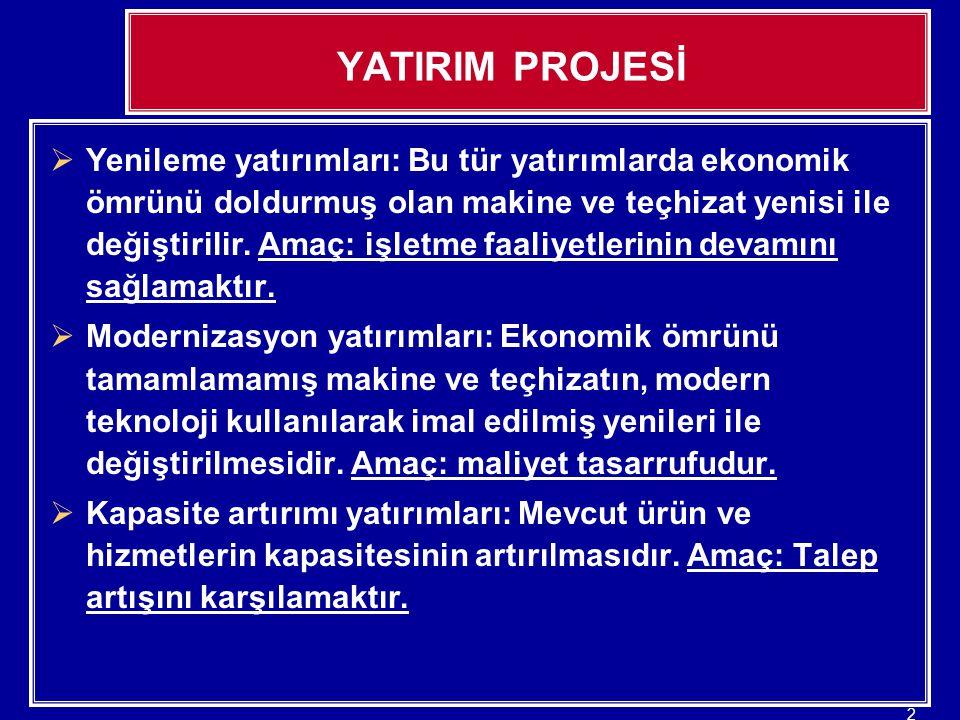 3 YATIRIM PROJESİ  Yeni ürün ve hizmetlerin üretimi amacıyla yapılan yatırımlar: Talep açıklarını kapatmak için yapılır.
