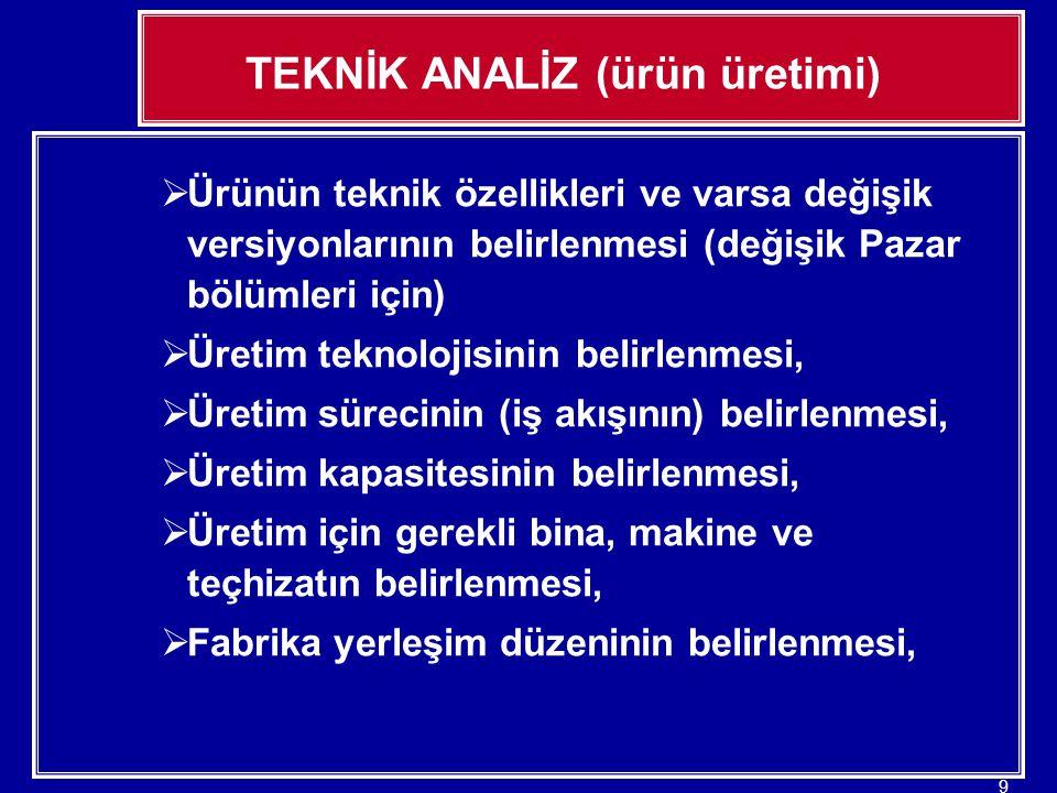 20 FİZİBİLİTE ETÜDÜ 3.2.2.