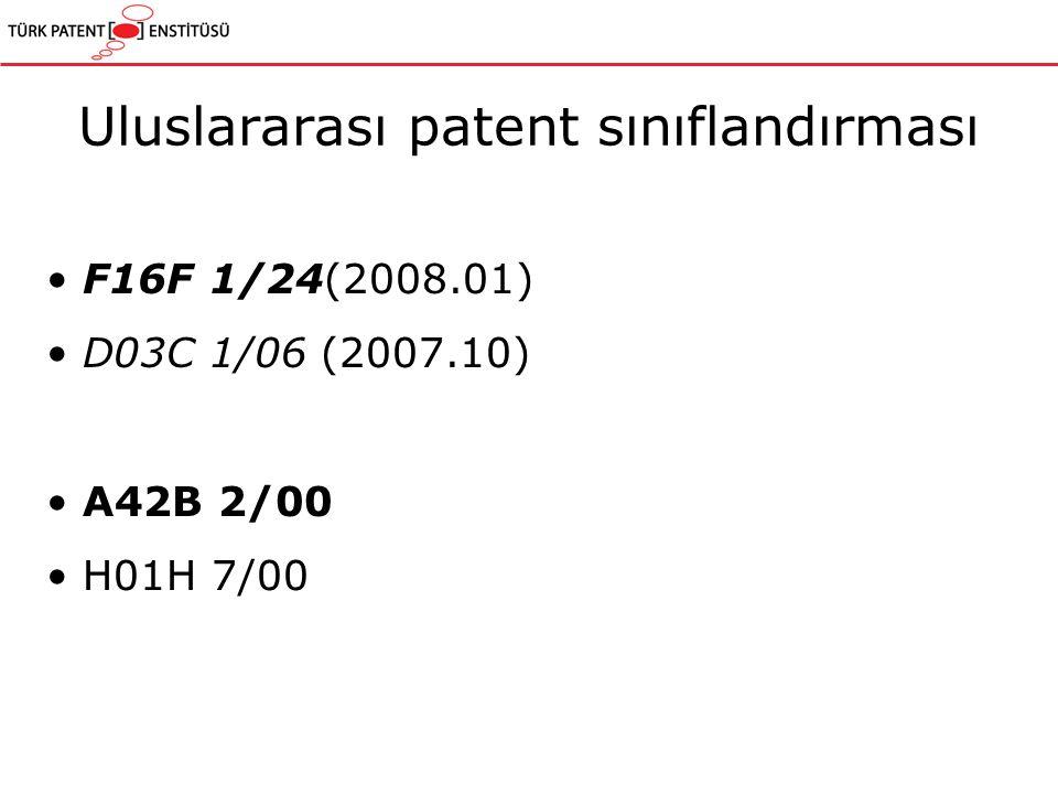 Uluslararası patent sınıflandırması F16F 1/24(2008.01) D03C 1/06 (2007.10) A42B 2/00 H01H 7/00