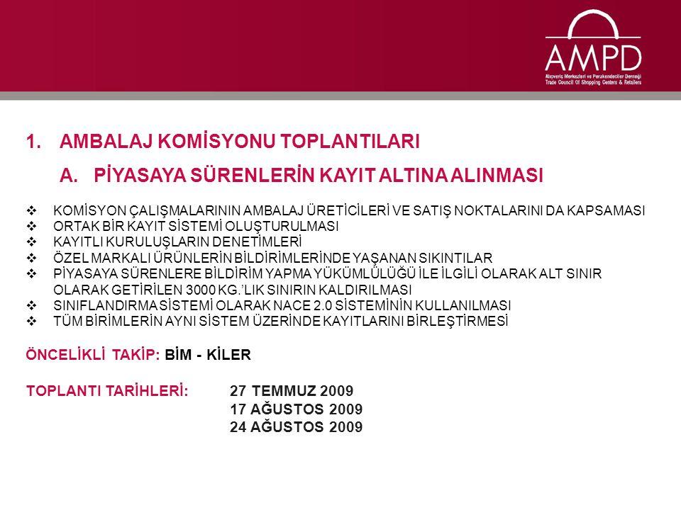 1.AMBALAJ KOMİSYONU TOPLANTILARI B.