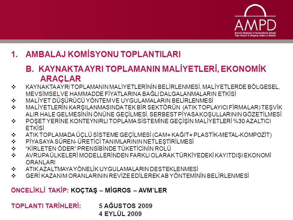 1.AMBALAJ KOMİSYONU TOPLANTILARI C.