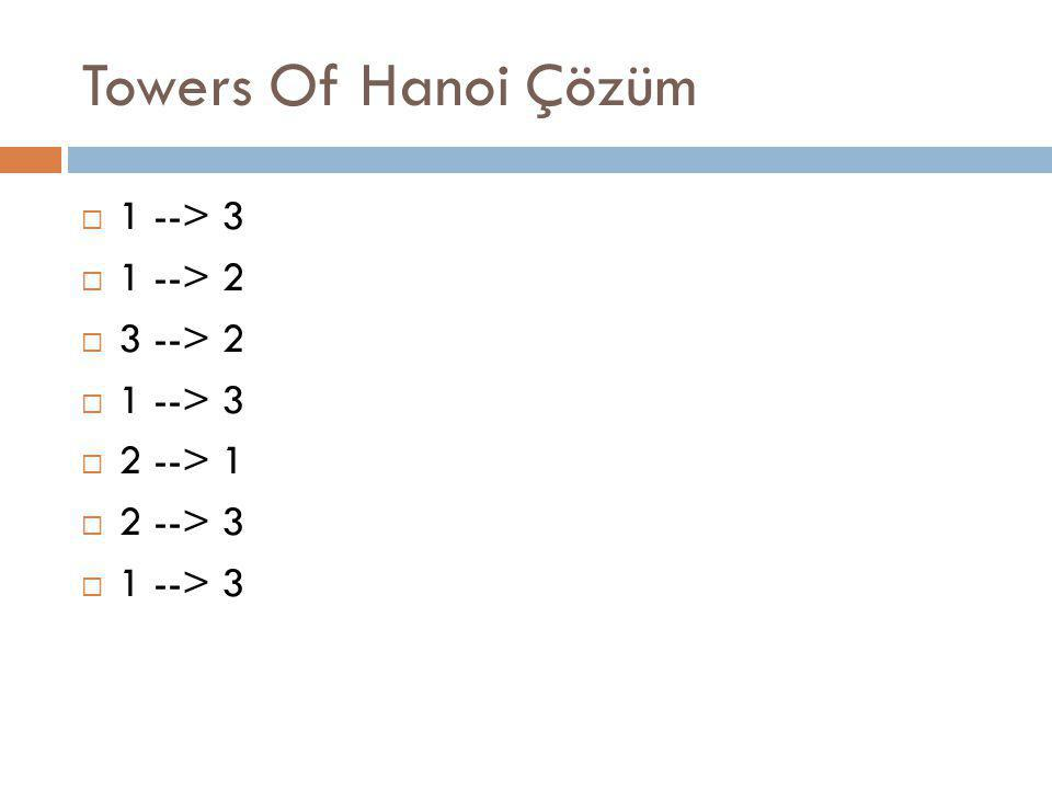 Towers Of Hanoi Çözüm  1 --> 3  1 --> 2  3 --> 2  1 --> 3  2 --> 1  2 --> 3  1 --> 3