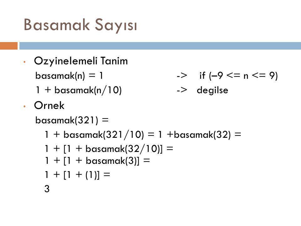 Basamak Sayısı Ozyinelemeli Tanim basamak(n) = 1 -> if (–9 <= n <= 9) 1 + basamak(n/10) -> degilse Ornek basamak(321) = 1 + basamak(321/10) = 1 +basam